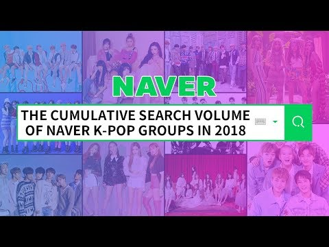 Xxx Mp4 TOP 10 THE CUMULATIVE SEARCH VOLUME OF NAVER K POP GROUPS IN 2018 3gp Sex