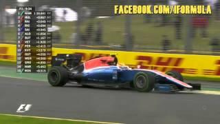 Rio Haryanto Practice 2 Australian GP 2016 (1)