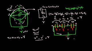 الکتریسیته ساکن 13 - خازن های سری