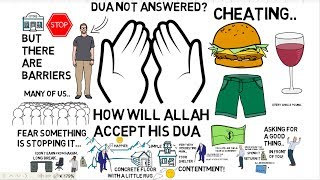 WHY IS MY DUA NOT ANSWERED - Tim Humble Animated