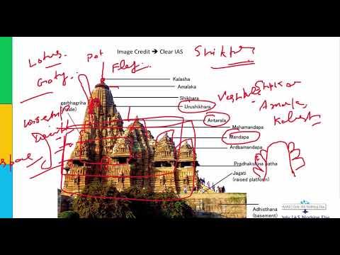 Lecture 7 Art & Culture Temple Architecture and sculpture UPSC Prelim introduction fine arts