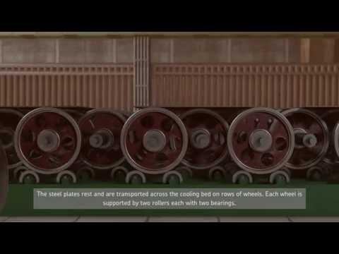 SKF bearing solution for steel plate cooling beds