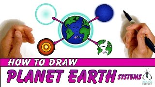 What is Planet Earth Made of? | Everything you Need to Know About Earth Systems for Kids