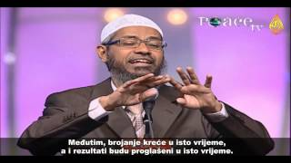 ŠTA SE DESI ČOVJEKU KADA UMRE? dr. Zakir Naik