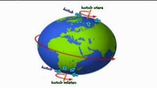 02 Pengetahuan Ilmiah dlm Al Qur'an   sesi 2