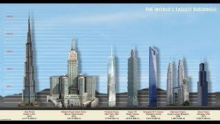 Top 10 Tallest Buildings In the World  Tallest Height