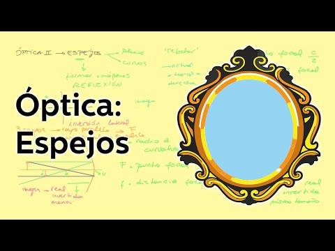 Óptica Espejos Física Educatina