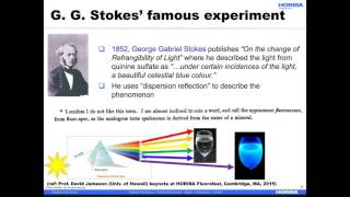 Fundamentals of Fluorescence