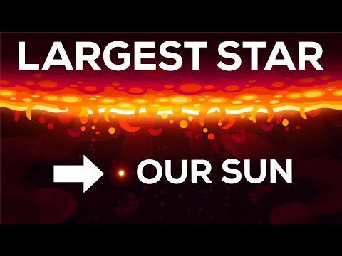 The Largest Star in the Universe – Size Comparison