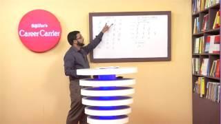 Saifurs Phonetics with YEASIR SIR 01
