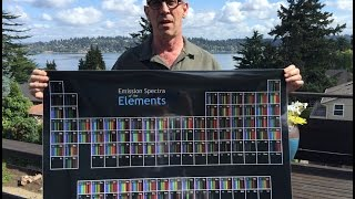 Periodic Table of Spectra - Spectra of the Elements