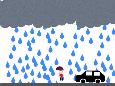 Why does is rain, hail, sleet or snow?