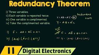 Redundancy Theorem (Boolean Algebra Trick)