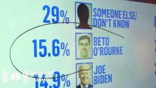 These Democrats Are The Top 2020 Contenders | NBC News Signal