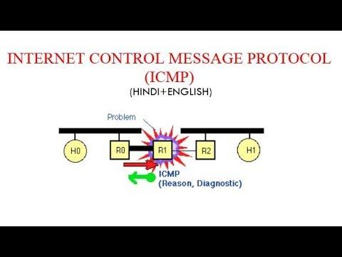 ICMP (INTERNET CONTROL MESSAGE PROTOCOL)-(HINDI+ENGLISH)