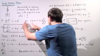Equation of Motion for Simple Harmonic Motion