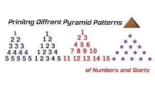 Printing Different Pyramid Patterns of Numbers and Stars in C (HINDI)