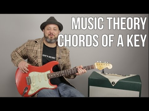 The Most Important Piece of Music Theory - Chords of a Key