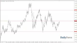 EUR/USD Forex Analysis for Jan. 28, 2013 by DailyForex.com