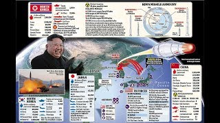 WARNING!! NORTH KOREA COULD LAUNCH MISSILE WITHIN DAYS