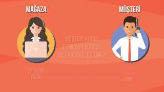 Talebin Değerlendirme Süresini Uzatabilir Miyim ? - n11.com iş ortağı yardım