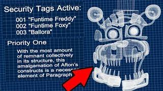 SECRET BLUEPRINTS AND ENDING FOUND! || Five Nights at Freddys 6 (INSANITY ENDING EASTER EGG)