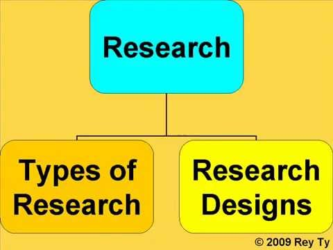 Design of research methodology