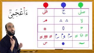 اسهل طريقة لكل الرموز في القران  (4)