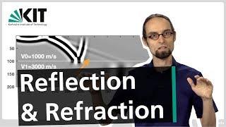 Basic Geophysics: Reflection & Refraction