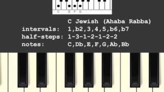 Ahaba Rabba Scale (Jewish Music)