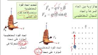 فيزياء القوة المغناطيسية