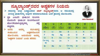 Periodic Classification of Elements(Old Video) for Tenth Standard in kannada language.