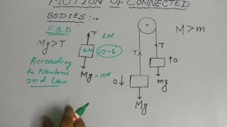 Motion of two different mass connected bodies through friction less pulley