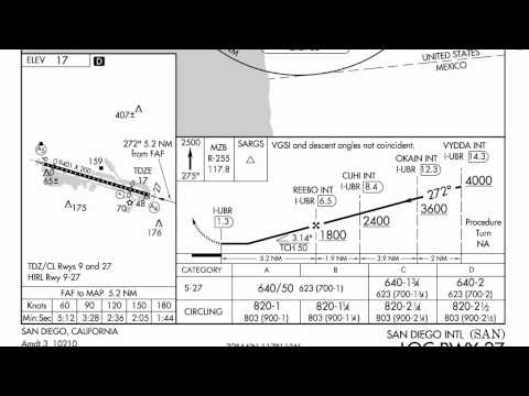 Xxx Mp4 10 Most Extreme Airports 10 San Diego KSAN Episode 2 1 3gp Sex
