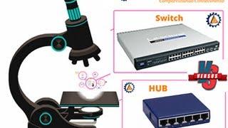 Entenda a diferença entre Hub e Switch - Teoria e Prática com Packet Tracer - www.professorramos.com