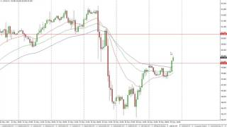 Oil Technical Analysis for May 30 2017 by FXEmpire.com