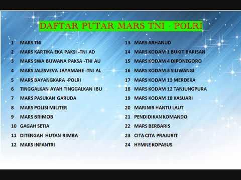 LAGU LAGU MARS TNI - POLRI FULL PLAYLIST