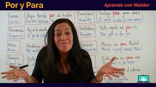 Free Spanish Lessons with Maider - Por and Para 04