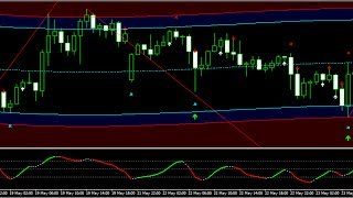 EUR/USD GBP/JPY trade Best Forex Trading System 23 MAY 2017 Review -forex trading systems that work