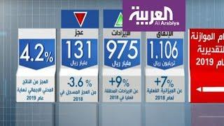 أرقام إيرادات الميزانية السعودية
