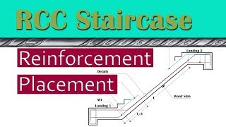 Placement of Reinforcement in RCC Staircase