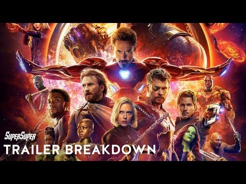 Xxx Mp4 Avengers Infinity War Official Trailer Breakdown In HINDI SuperSuper 3gp Sex