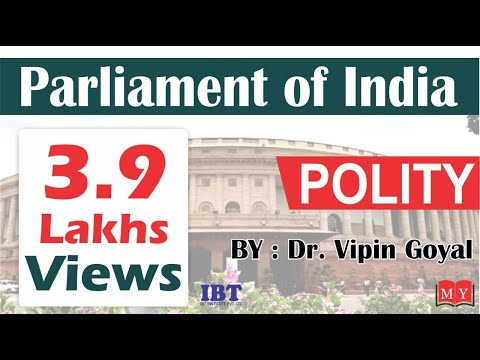Indian Polity For SSC & Banking Exams Part 1