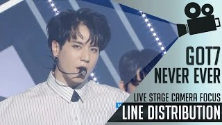 GOT7 - NEVER EVER : Comeback stage camera focus Line distribution