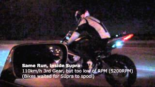 1400HP Supra, 1100HP Supra runs with BMW S1000RR and fast ZX-10R