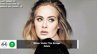 Top 50 Songs Of The Week - January 14, 2017 (Billboard Hot 100)