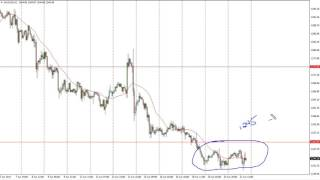 Gold Technical Analysis for June 22 2017 by FXEmpire.com