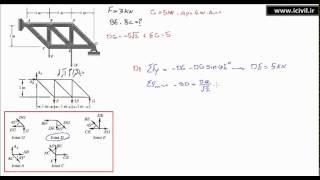 آموزش استاتیک:حل مثال تحلیل خرپا به روش مفاصل