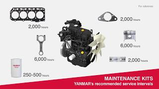 Yanmar genuine parts maintenance movie