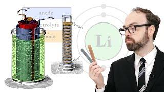 Collin's Lab: History of the Battery @adafruit #adafruit